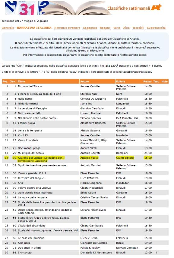 Classifica Arianna Narrativa Italiana 27 maggio 2 giugno